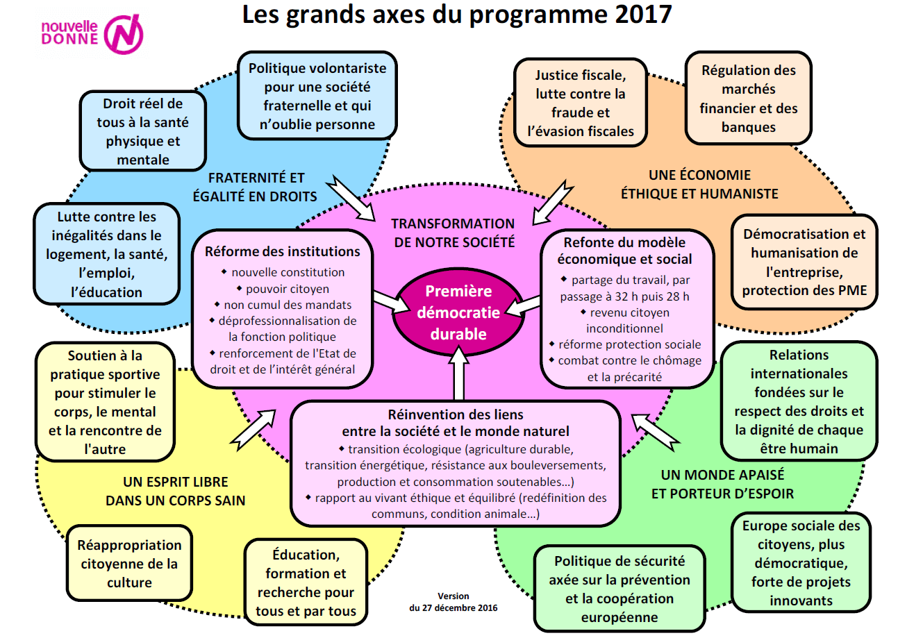 programme-nd-2017
