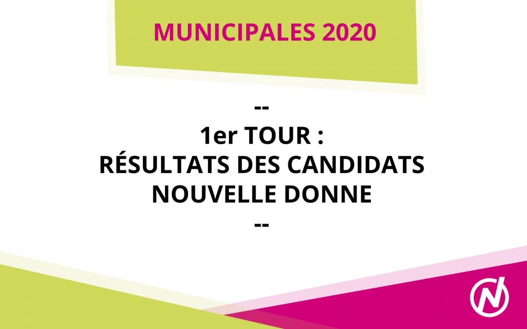 [Municipales – 1er tour] Les résultats de nos candidats